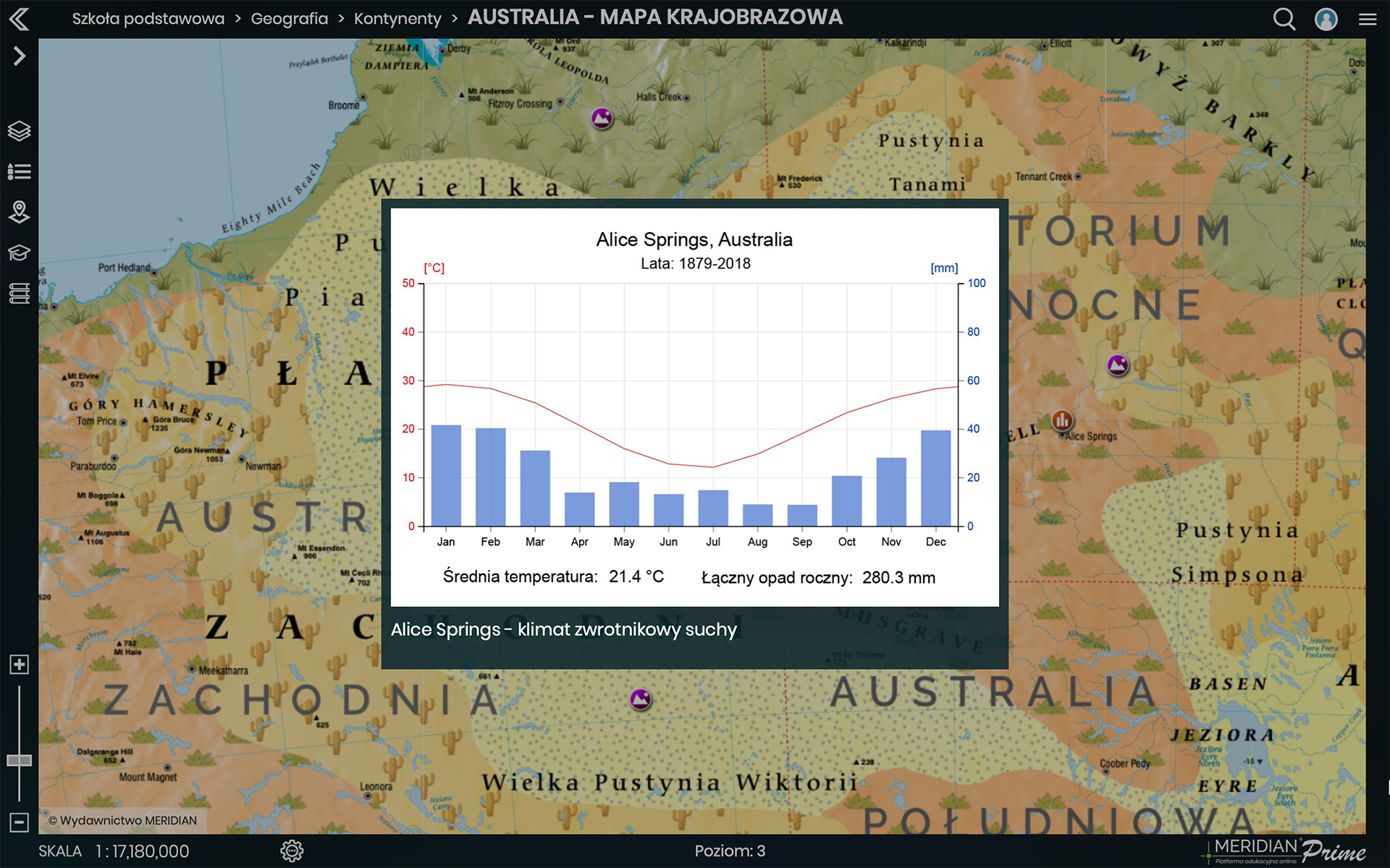 Australia klimatogram