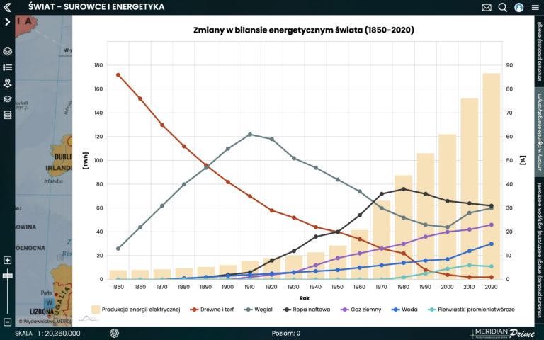 GS 15 Zmiany w bilansie energetycznym
